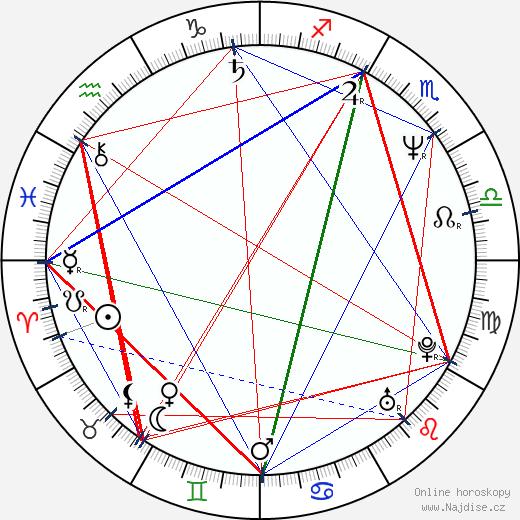Tója Sató wikipedie wiki 2018, 2019 horoskop
