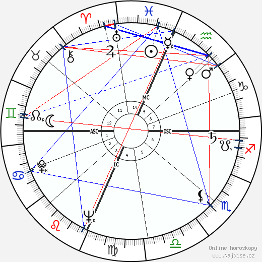 Tom Aldredge wikipedie wiki 2019, 2020 horoskop