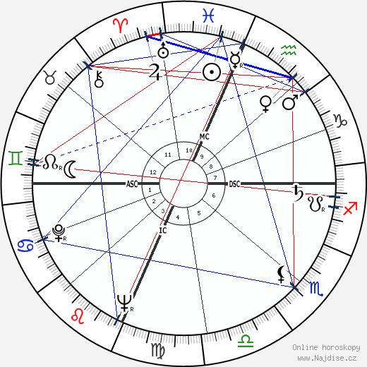 Tom Aldredge wikipedie wiki 2018, 2019 horoskop