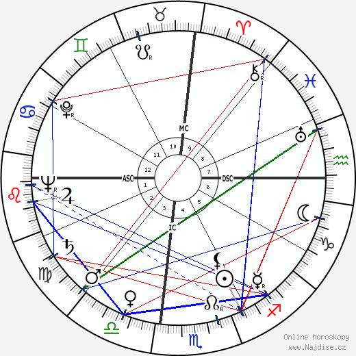 Tom Archia wikipedie wiki 2017, 2018 horoskop