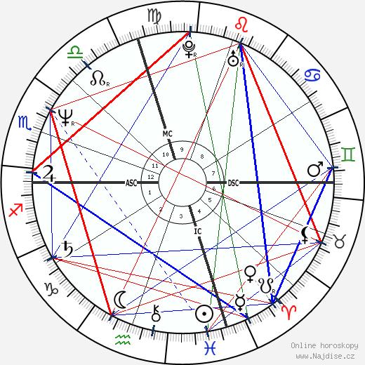 Tom Arnold wikipedie wiki 2019, 2020 horoskop