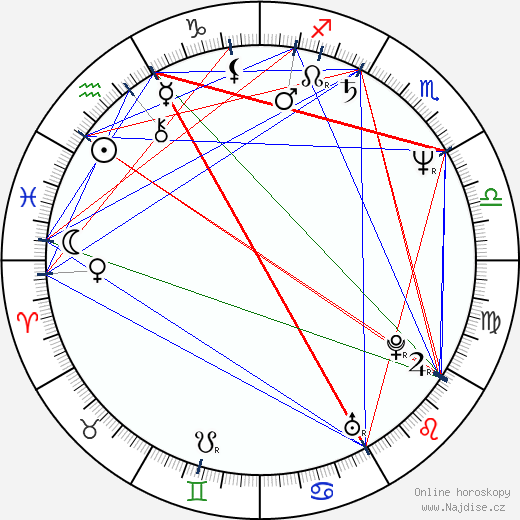 Tom Burlinson wikipedie wiki 2018, 2019 horoskop
