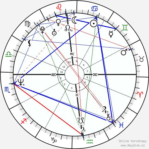 Tom Cruise wikipedie wiki 2020, 2021 horoskop