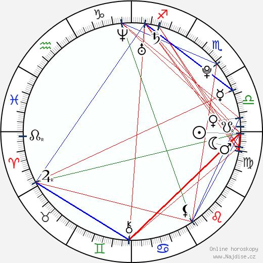 Tom Felton wikipedie wiki 2020, 2021 horoskop