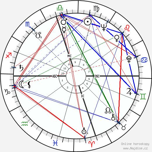 Tom Graeff wikipedie wiki 2018, 2019 horoskop