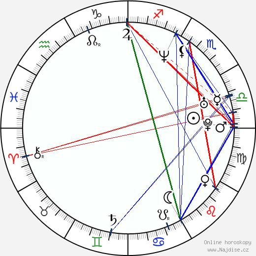 Tom Hooper wikipedie wiki 2019, 2020 horoskop