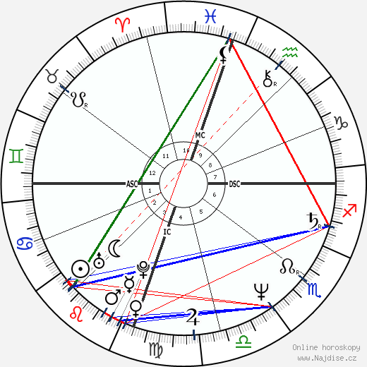 Tom Jackson wikipedie wiki 2018, 2019 horoskop