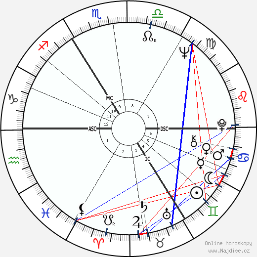 Tom Jones wikipedie wiki 2020, 2021 horoskop