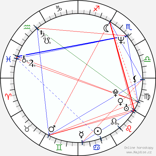 Tom Kenny wikipedie wiki 2017, 2018 horoskop