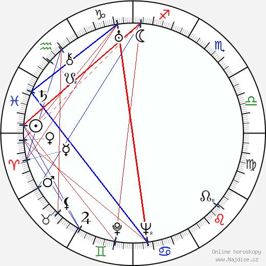 Tom Macaulay wikipedie wiki 2018, 2019 horoskop