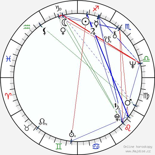 Tom Mardirosian wikipedie wiki 2020, 2021 horoskop