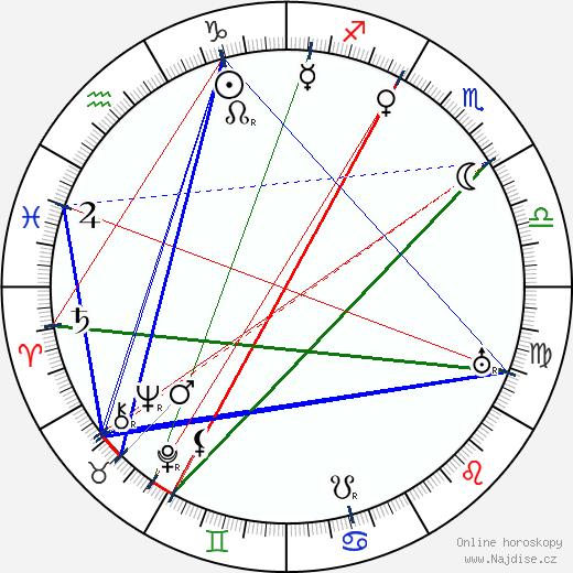 Tom Mix wikipedie wiki 2019, 2020 horoskop