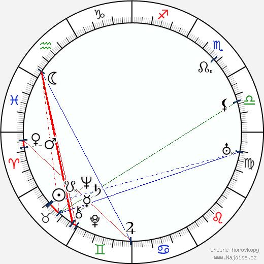 Tom Moore wikipedie wiki 2017, 2018 horoskop
