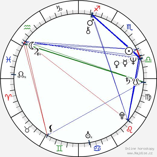 Tom Petty wikipedie wiki 2018, 2019 horoskop