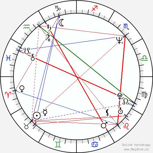 Tom Schanley wikipedie wiki 2017, 2018 horoskop