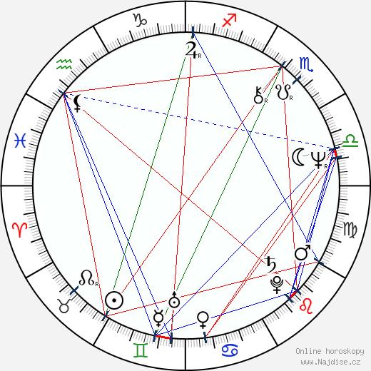 Tom Scott wikipedie wiki 2020, 2021 horoskop