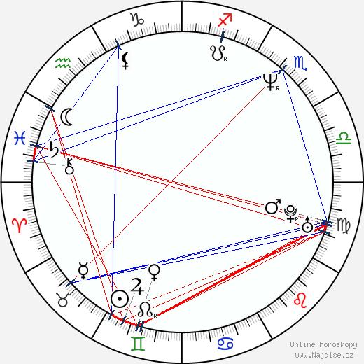 Tom Tykwer wikipedie wiki 2018, 2019 horoskop