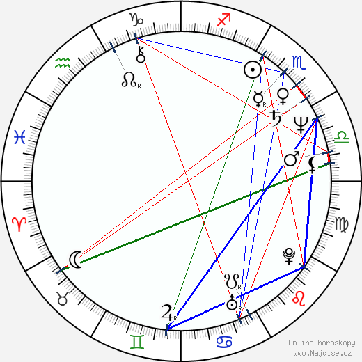 Tom Villard wikipedie wiki 2017, 2018 horoskop