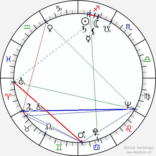 Tomás Gutiérrez Alea wikipedie wiki 2019, 2020 horoskop
