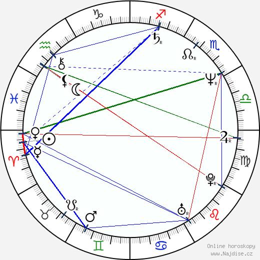 Tomáš Hanák wikipedie wiki 2020, 2021 horoskop
