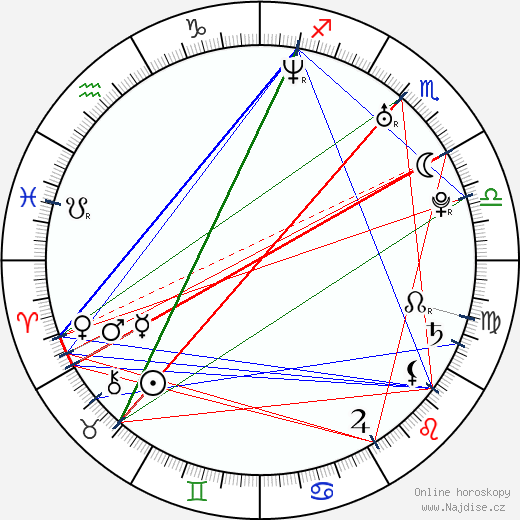 Tomáš Hudeček wikipedie wiki 2020, 2021 horoskop