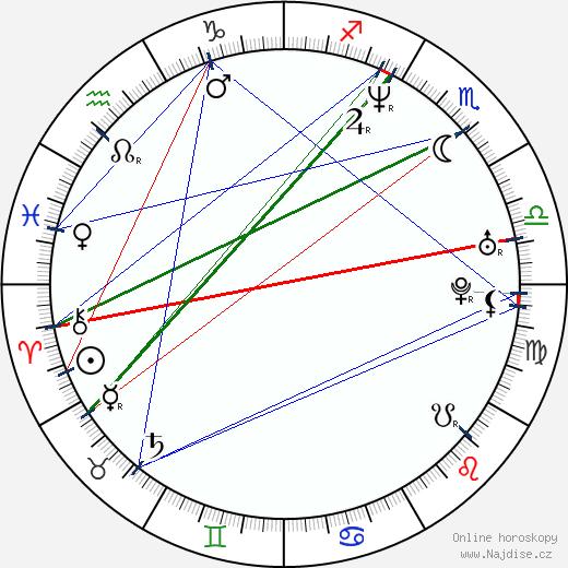 Tomáš Krejčíř wikipedie wiki 2020, 2021 horoskop