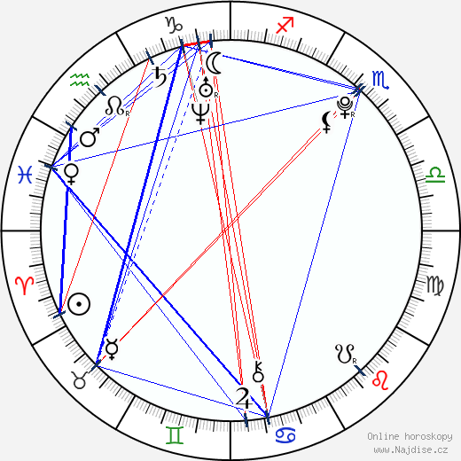 Tomáš Lipský wikipedie wiki 2018, 2019 horoskop