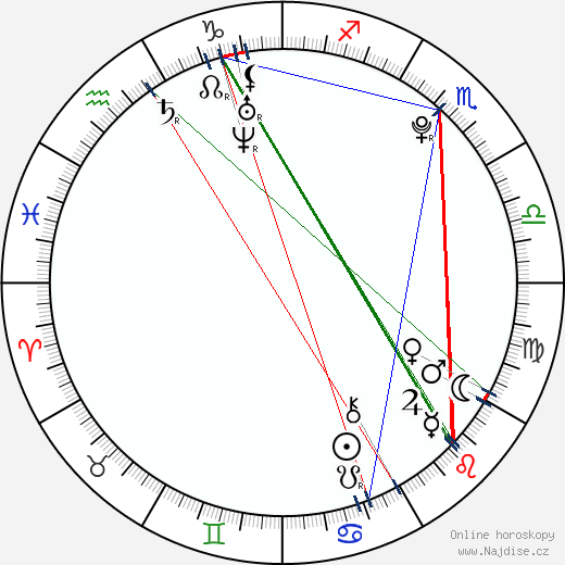 Tomáš Materna wikipedie wiki 2019, 2020 horoskop