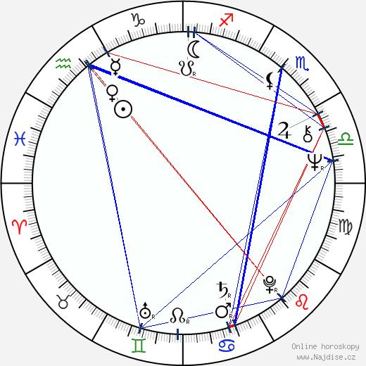 Tomas Pontén wikipedie wiki 2018, 2019 horoskop