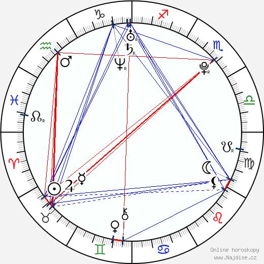 Tomáš Rod wikipedie wiki 2017, 2018 horoskop
