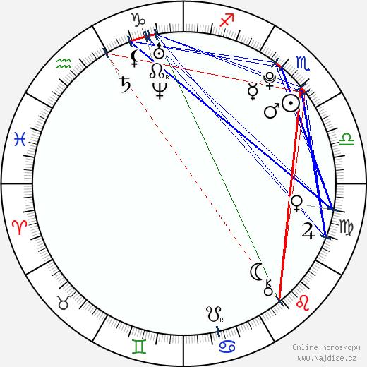Tomáš Satoranský wikipedie wiki 2018, 2019 horoskop