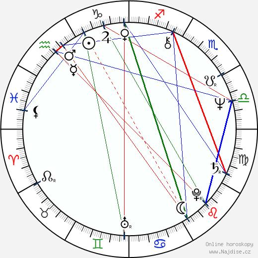 Tomáš Sedláček wikipedie wiki 2019, 2020 horoskop