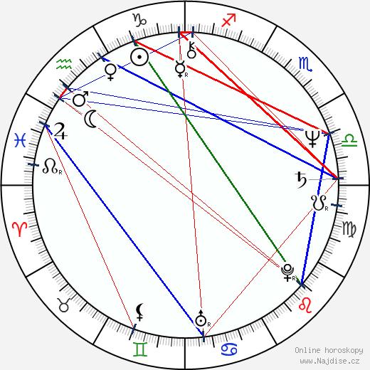 Tomáš Töpfer wikipedie wiki 2019, 2020 horoskop