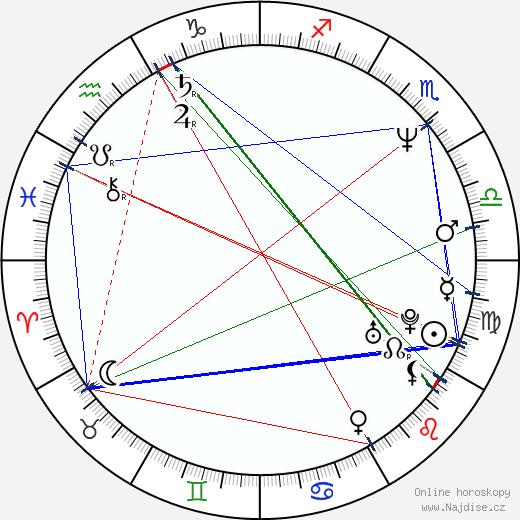Tomáš Turek wikipedie wiki 2019, 2020 horoskop