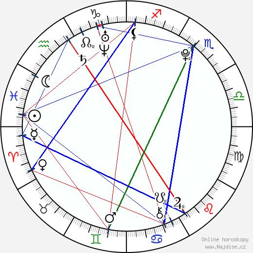 Tomáš Váhala wikipedie wiki 2017, 2018 horoskop