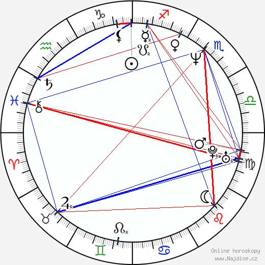 Tomáš Valík wikipedie wiki 2020, 2021 horoskop