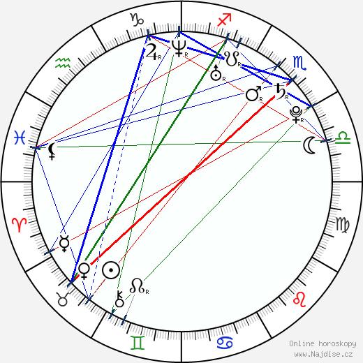 Tomáš Zajíc wikipedie wiki 2018, 2019 horoskop