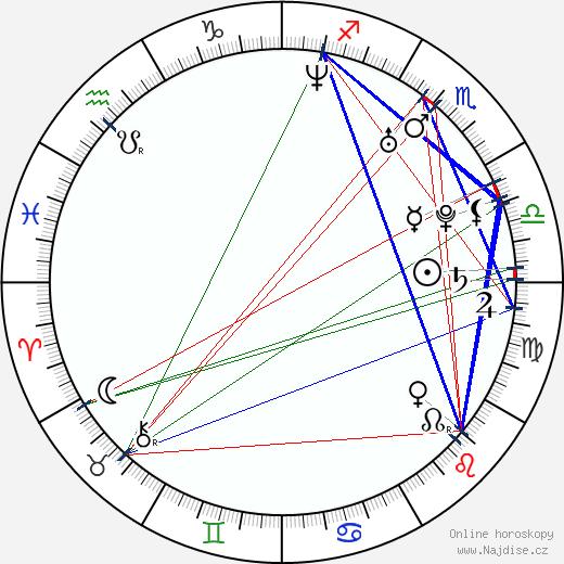 Tomasz Wasilewski wikipedie wiki 2017, 2018 horoskop