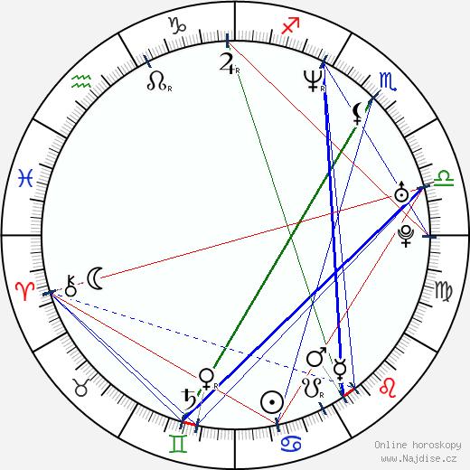 Tomio Okamura wikipedie wiki 2018, 2019 horoskop