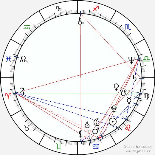 Tommy Bolin wikipedie wiki 2019, 2020 horoskop