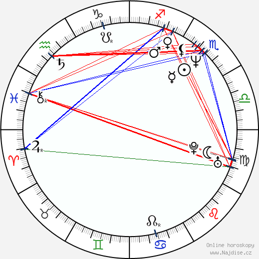 Tommy Davidson wikipedie wiki 2019, 2020 horoskop