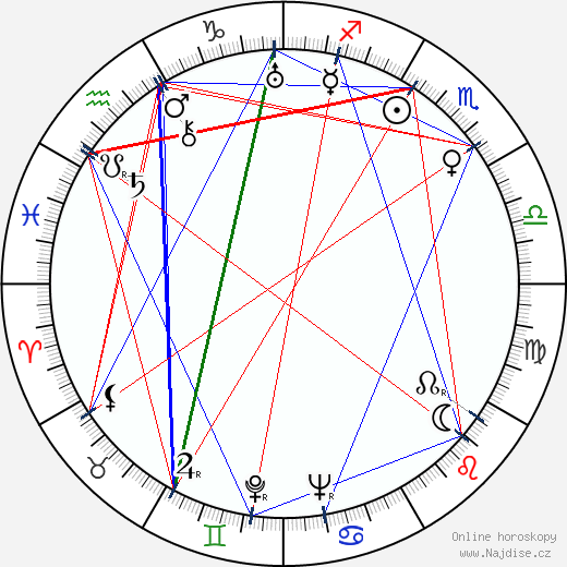 Tommy Dorsey wikipedie wiki 2019, 2020 horoskop