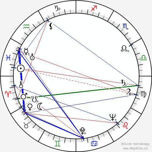 Tommy Ladd wikipedie wiki 2018, 2019 horoskop