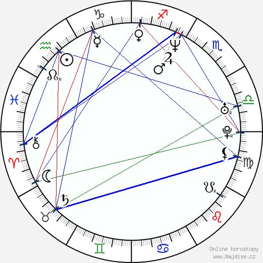 Tommy Salo wikipedie wiki 2018, 2019 horoskop
