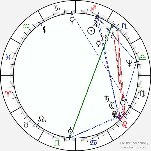 Tommy Tabermann wikipedie wiki 2018, 2019 horoskop