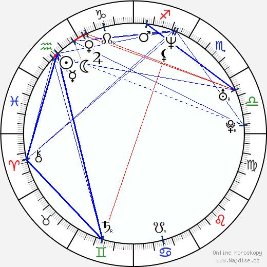 Tomo Saeki wikipedie wiki 2019, 2020 horoskop