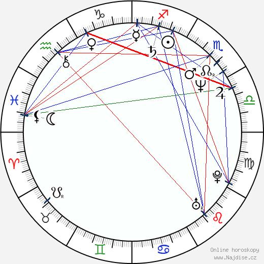 Tomorowo Taguči wikipedie wiki 2019, 2020 horoskop