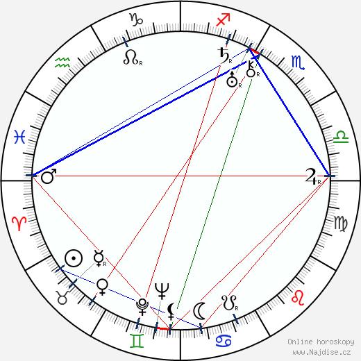 Tomu Učida wikipedie wiki 2018, 2019 horoskop