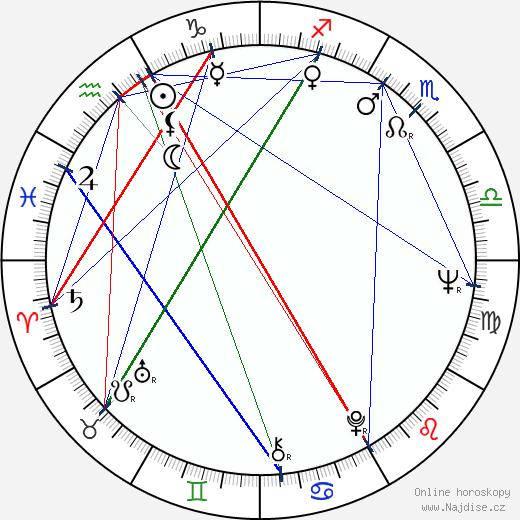 Tõnu Aav wikipedie wiki 2017, 2018 horoskop
