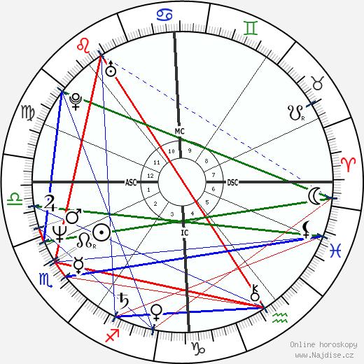 Tony Abbott wikipedie wiki 2018, 2019 horoskop